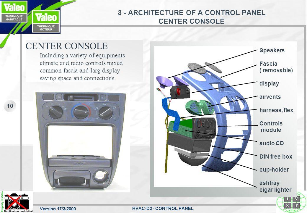 3 - ARCHITECTURE OF A CONTROL PANEL CENTER CONSOLE