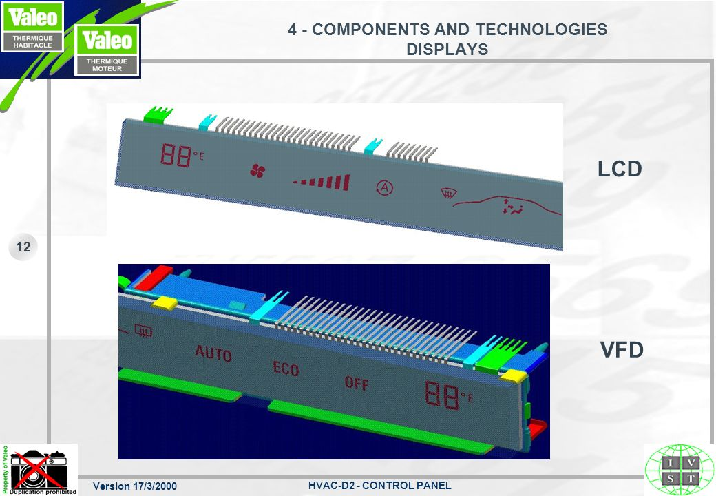 4 - COMPONENTS AND TECHNOLOGIES DISPLAYS