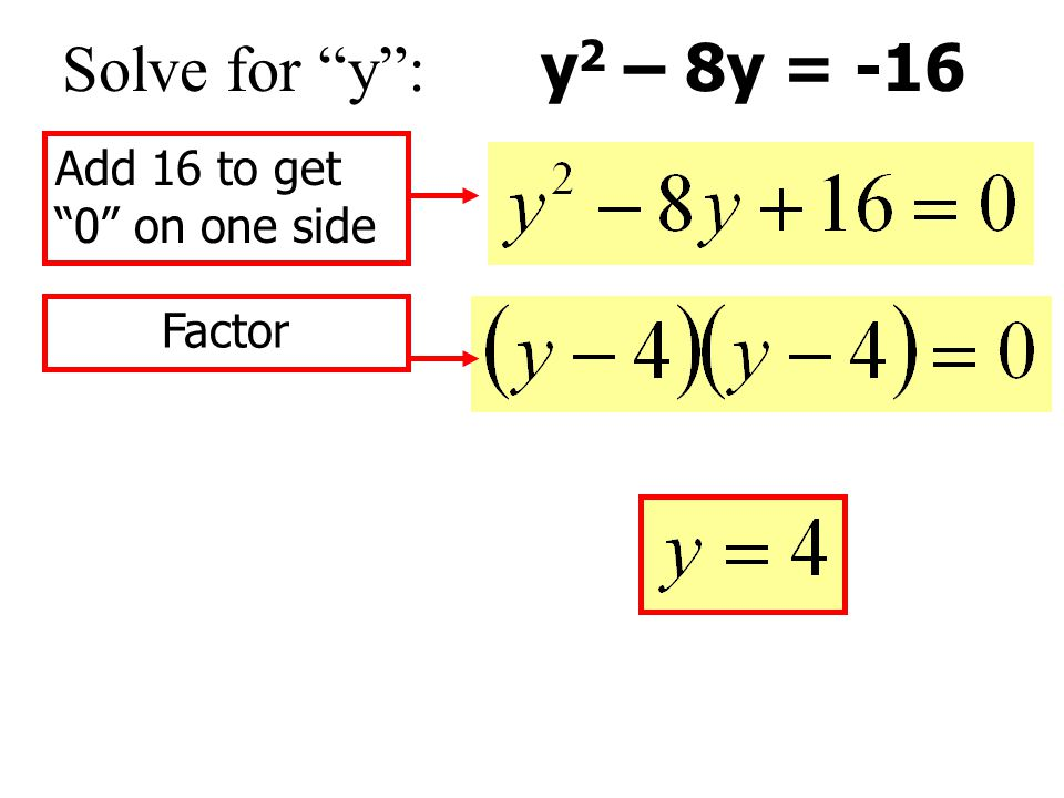 Solve for y : y2 – 8y = -16 Add 16 to get 0 on one side Factor