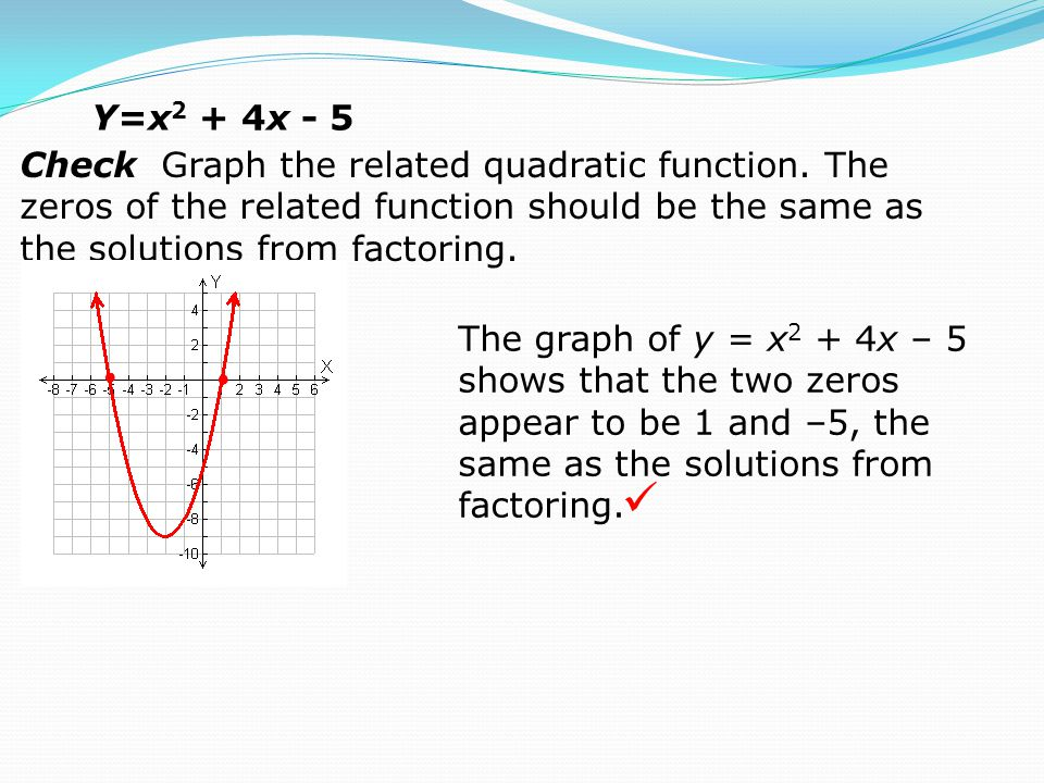 Y=x2 + 4x - 5 Check Graph the related quadratic function. The zeros of the related function should be the same as the solutions from factoring.