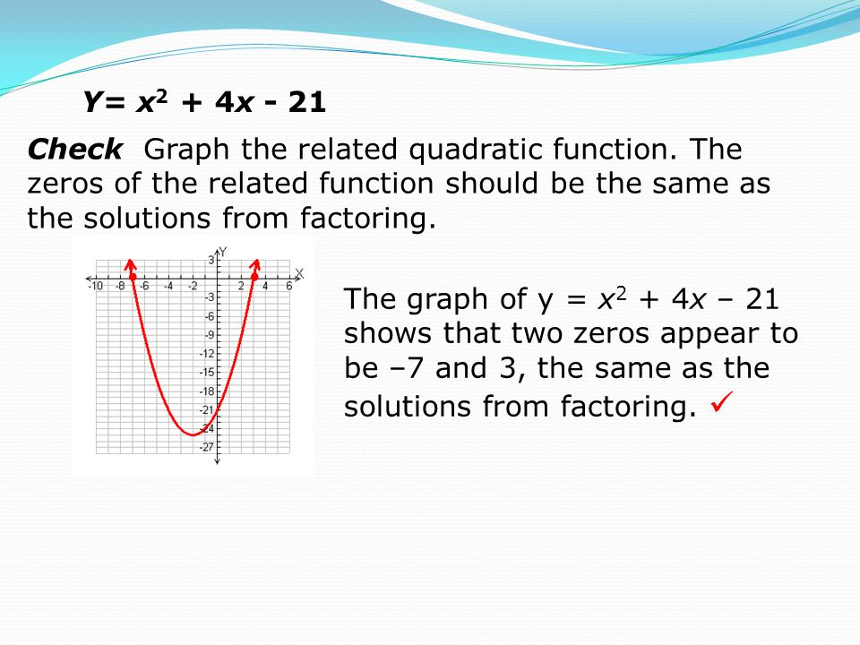 Y= x2 + 4x - 21 Check Graph the related quadratic function. The zeros of the related function should be the same as the solutions from factoring.