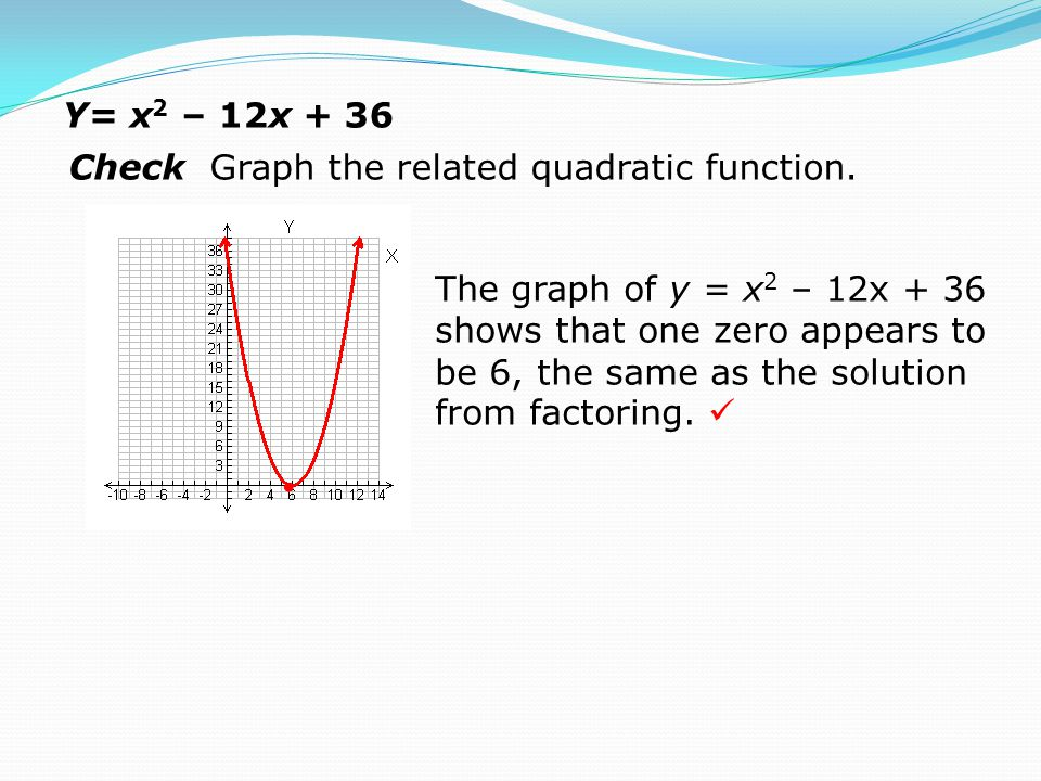 Check Graph the related quadratic function.