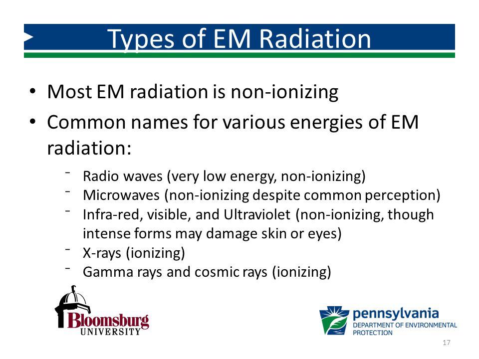 Types of EM Radiation Most EM radiation is non-ionizing