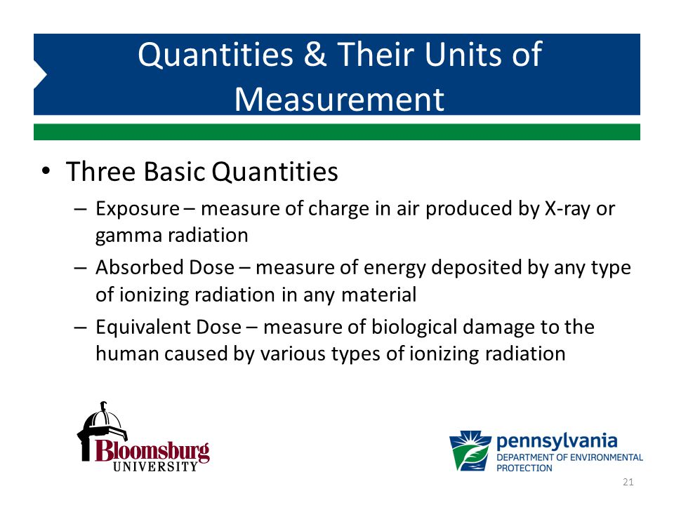 Quantities & Their Units of Measurement