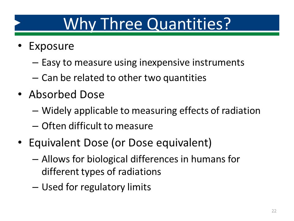 Why Three Quantities Exposure Absorbed Dose