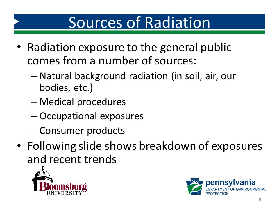 Sources of Radiation Radiation exposure to the general public comes from a number of sources: