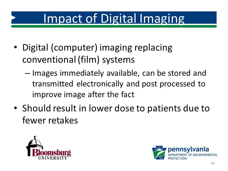 Impact of Digital Imaging
