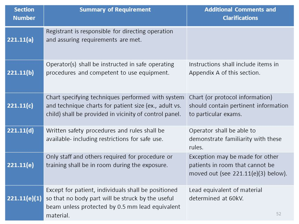 Summary of Requirement Additional Comments and Clarifications