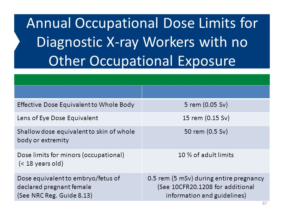 Annual Occupational Dose Limits for Diagnostic X-ray Workers with no Other Occupational Exposure