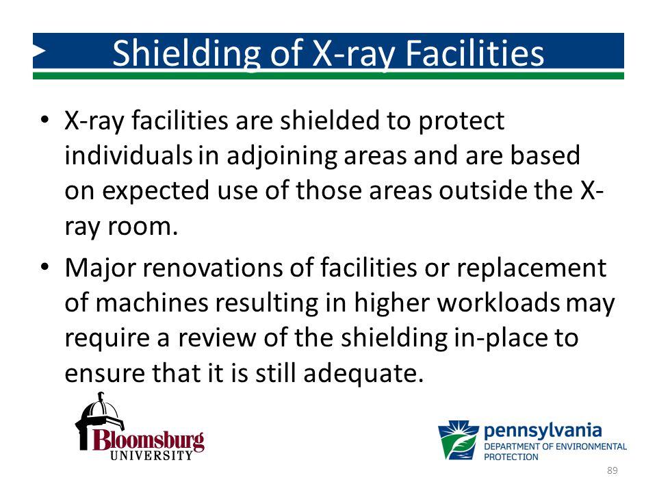 Shielding of X-ray Facilities