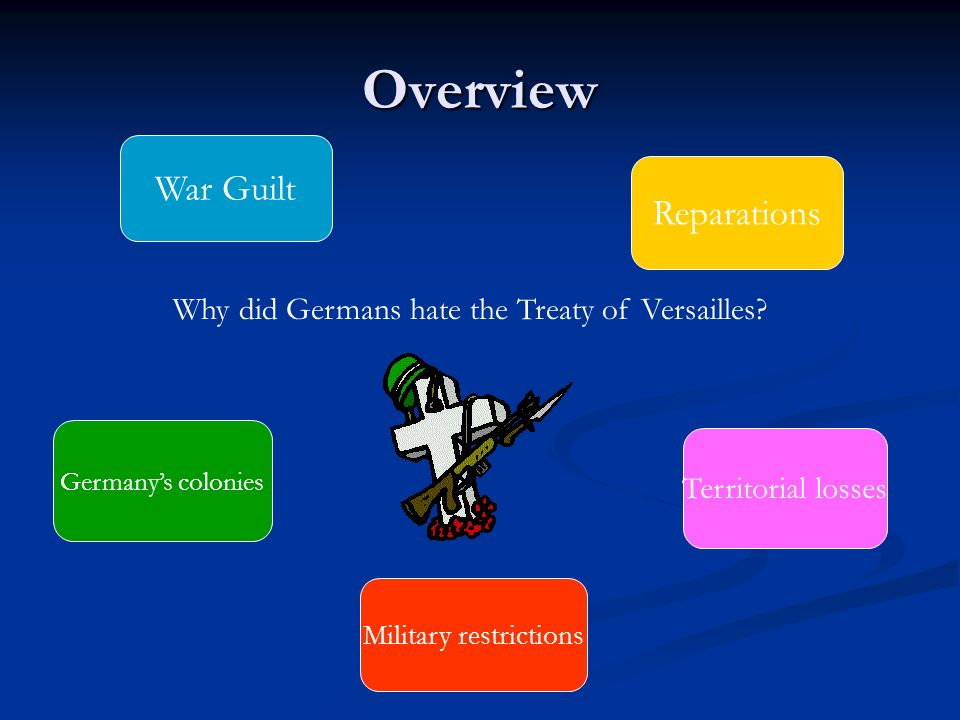 Overview War Guilt Reparations