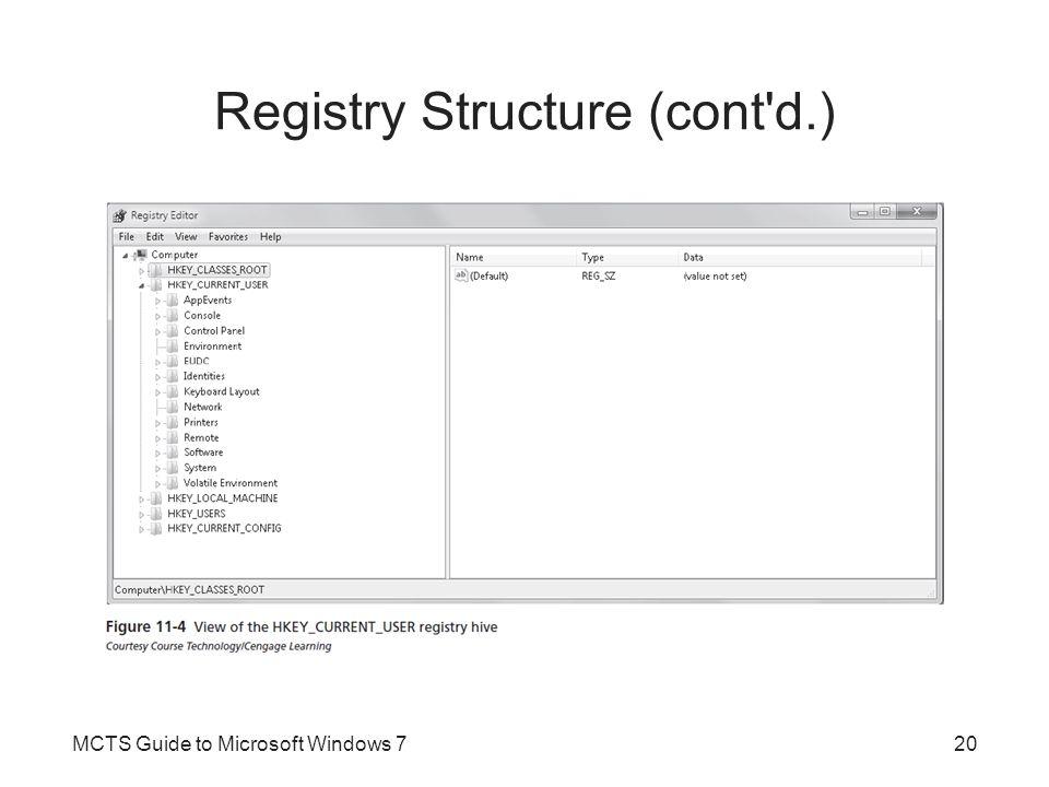 Registry Structure (cont d.)