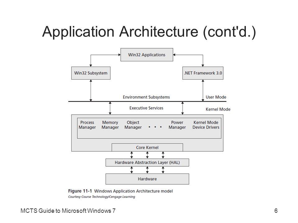 Application Architecture (cont d.)