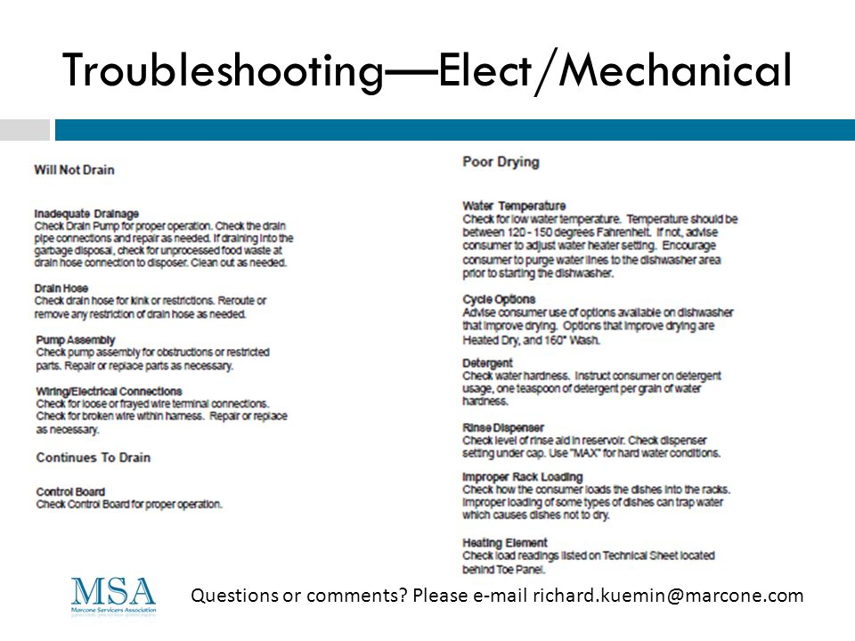 Troubleshooting—Elect/Mechanical