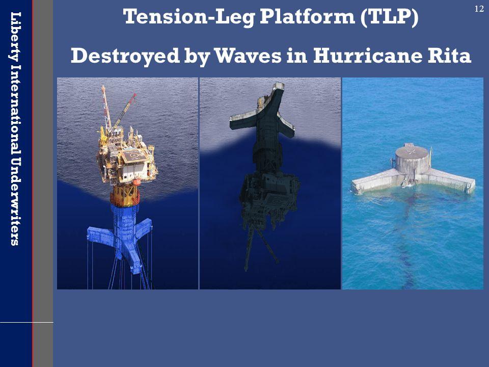 Tension-Leg Platform (TLP) Destroyed by Waves in Hurricane Rita