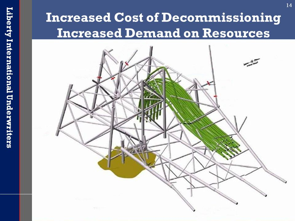 Increased Cost of Decommissioning Increased Demand on Resources