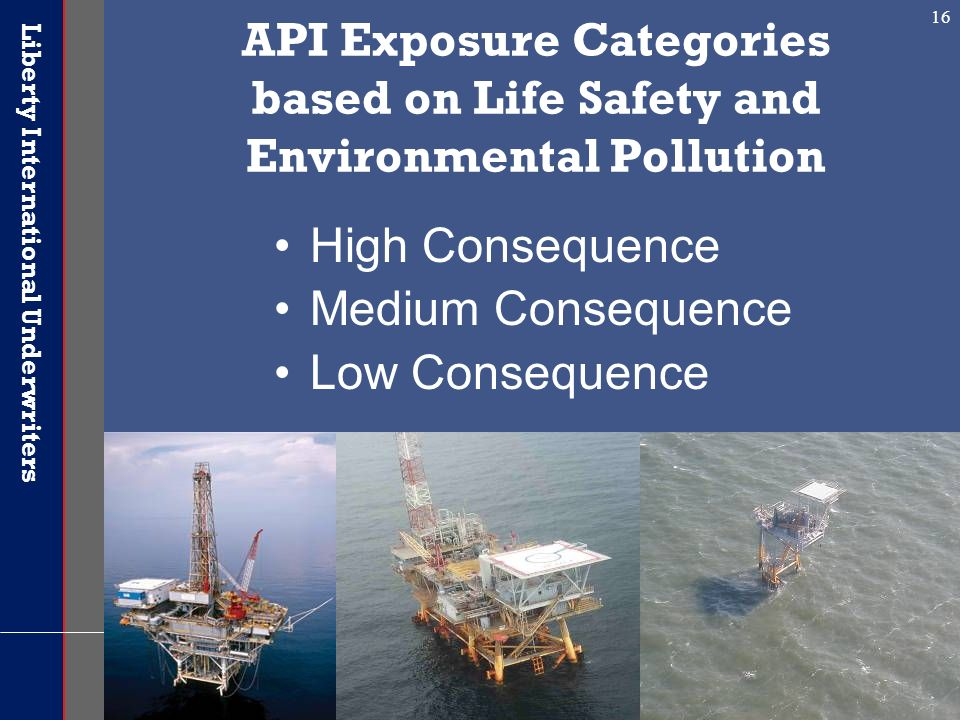API Exposure Categories based on Life Safety and Environmental Pollution