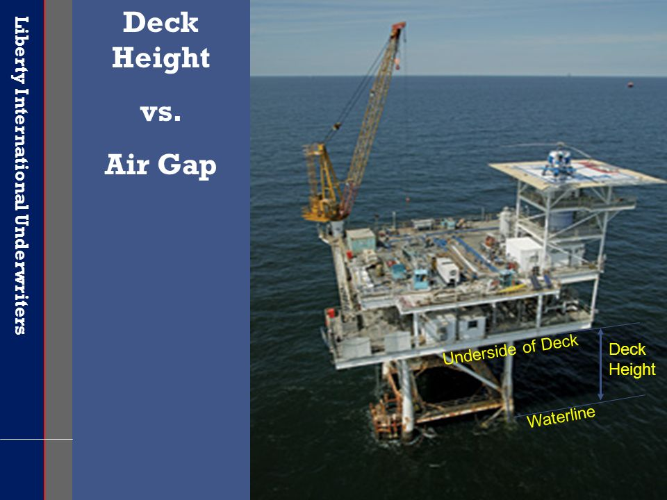 Deck Height vs. Air Gap Underside of Deck Deck Height Waterline