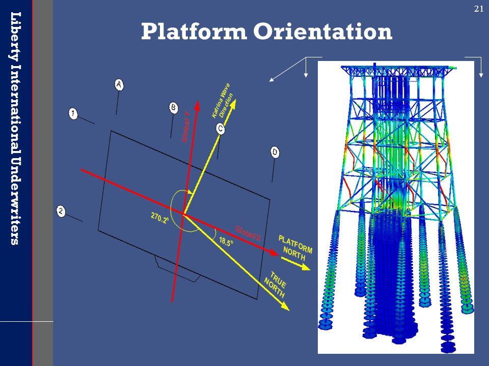 Platform Orientation