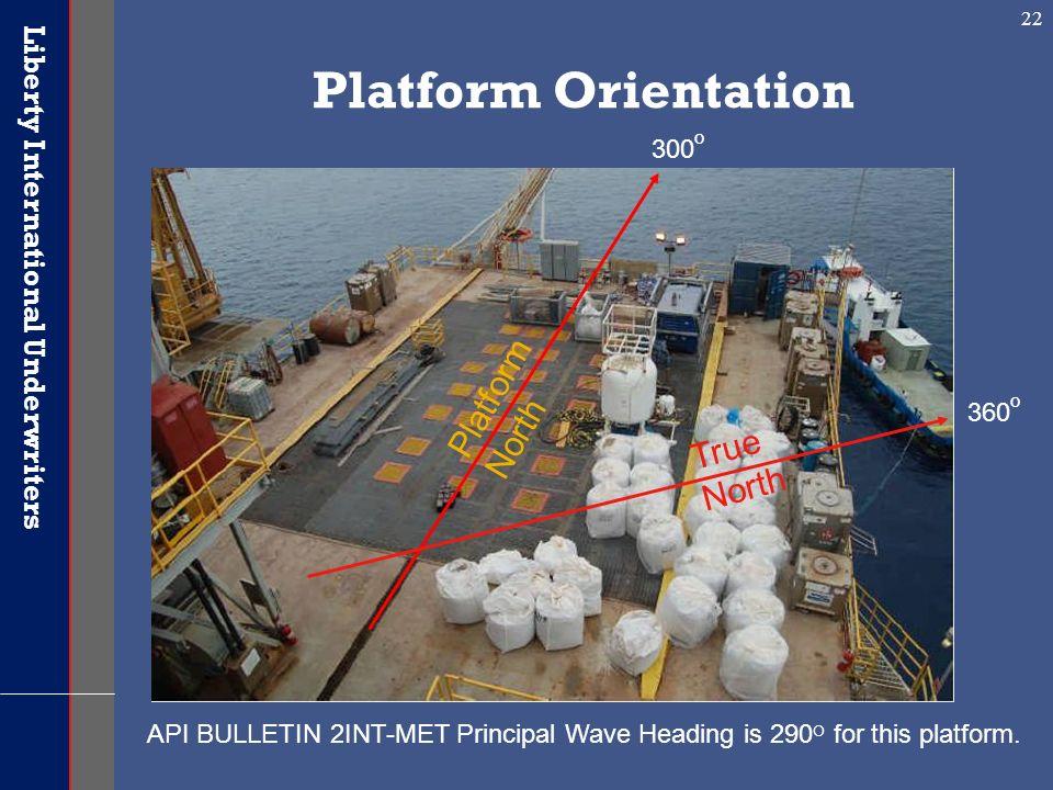 Platform Orientation Platform North True North 300O 360O