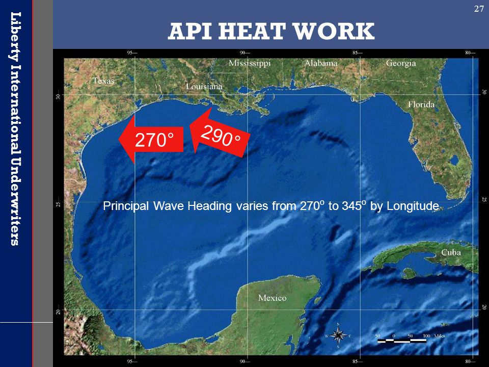 API HEAT WORK 290° 270° Principal Wave Heading varies from 270o to 345o by Longitude