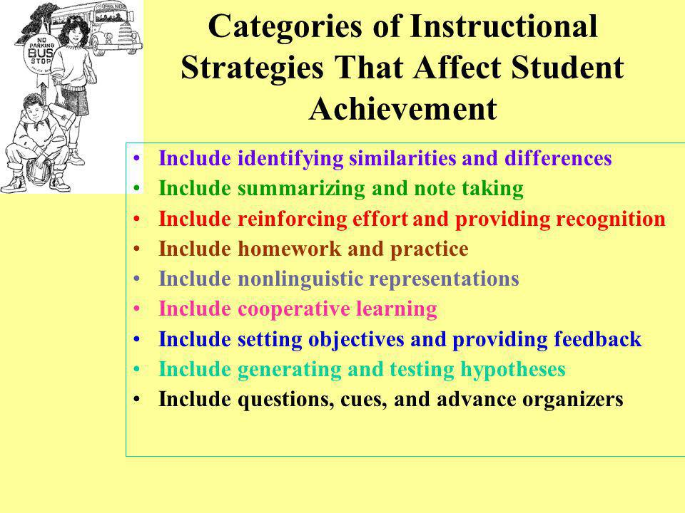 Categories of Instructional Strategies That Affect Student Achievement