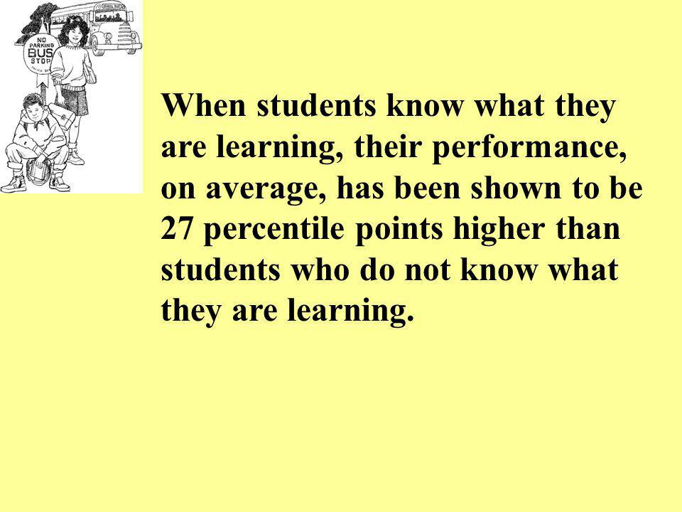 When students know what they are learning, their performance, on average, has been shown to be 27 percentile points higher than students who do not know what they are learning.