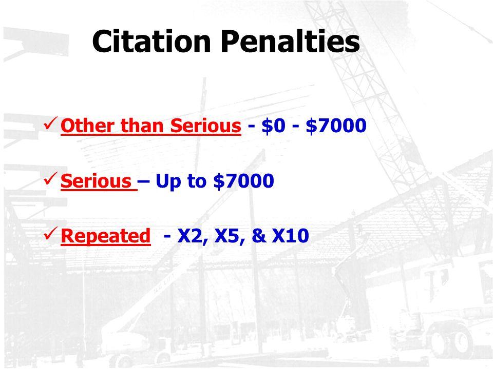 Citation Penalties Other than Serious - $0 - $7000
