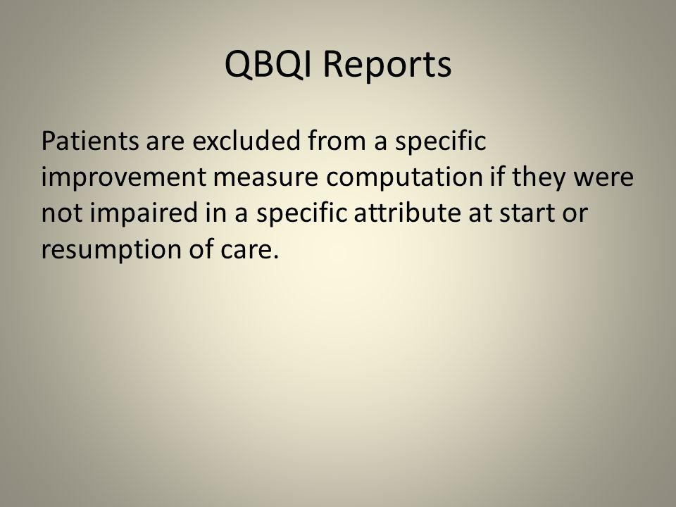 QBQI Reports