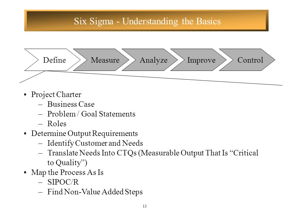 Define Measure. Analyze. Improve. Control. Project Charter. Business Case. Problem / Goal Statements.