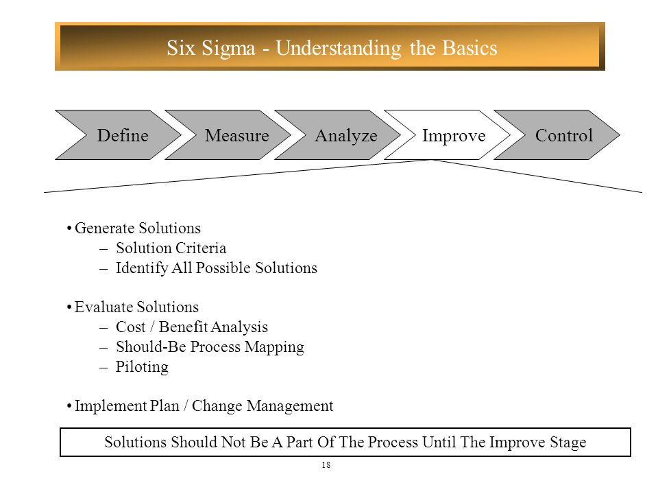 Solutions Should Not Be A Part Of The Process Until The Improve Stage