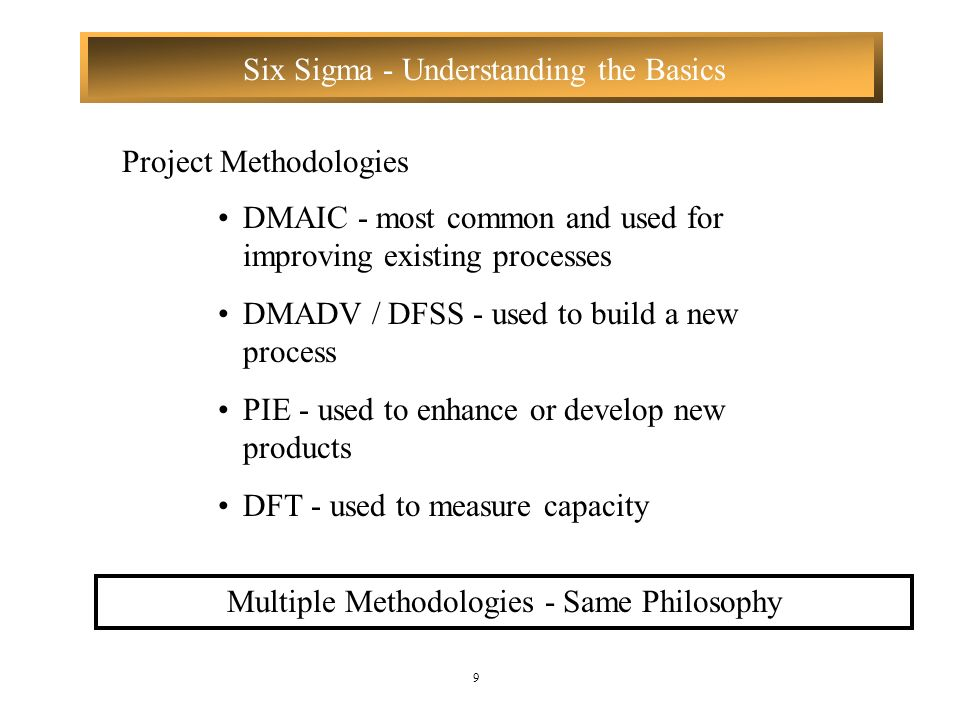 Multiple Methodologies - Same Philosophy