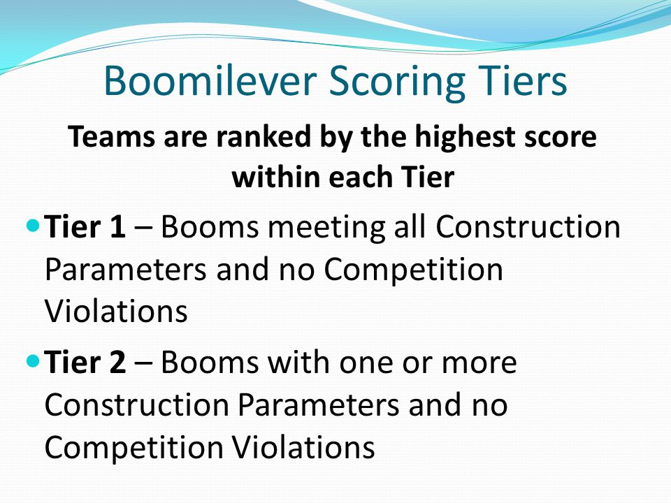 Boomilever Scoring Tiers
