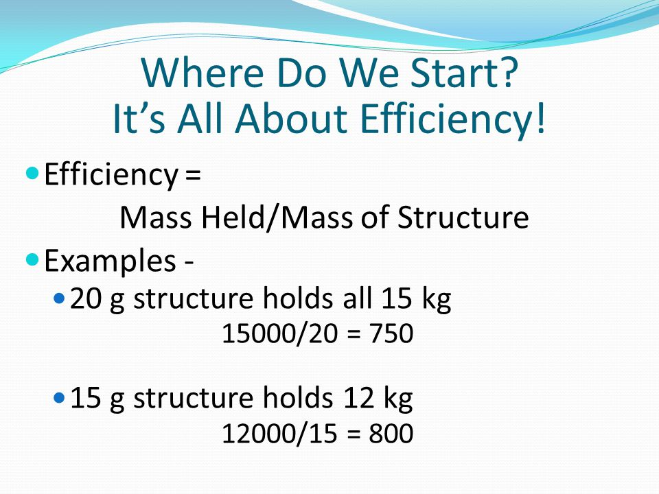 Where Do We Start It's All About Efficiency!