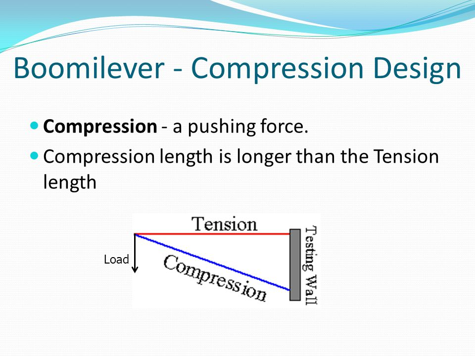 Boomilever - Compression Design