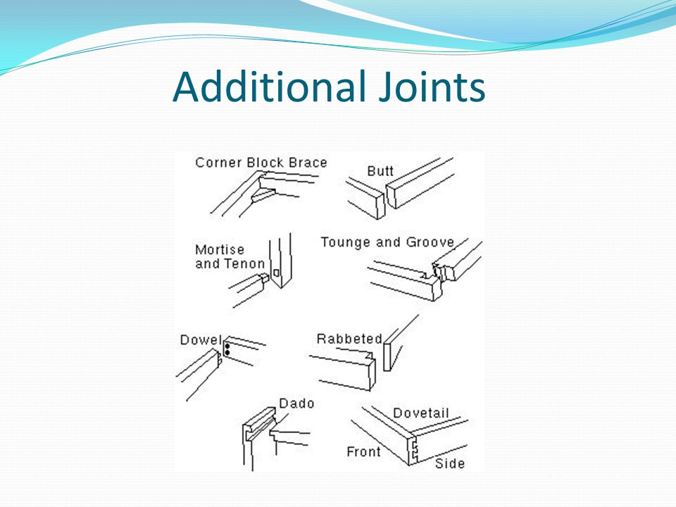 Additional Joints