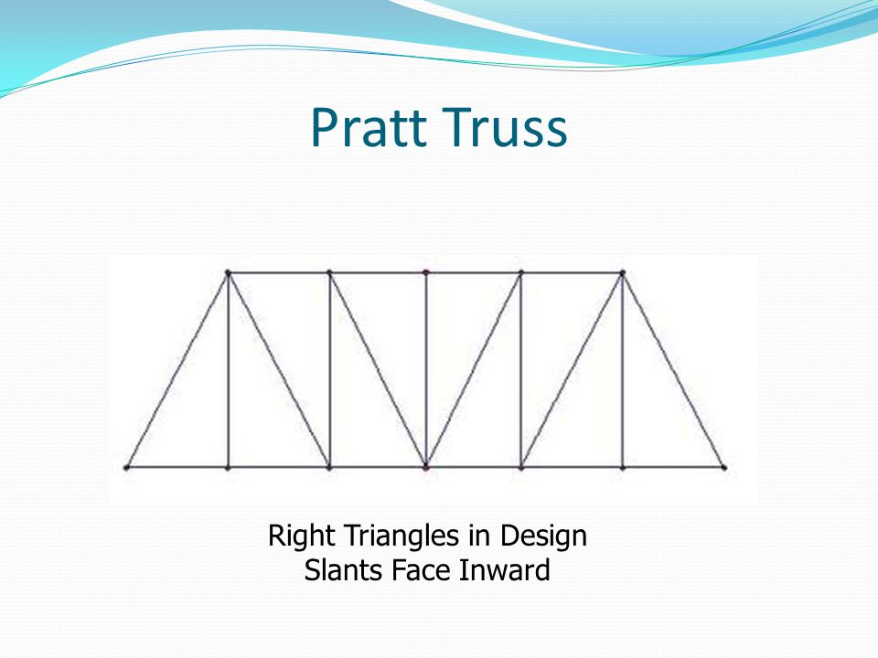 Right Triangles in Design