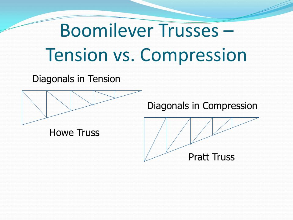 Boomilever Trusses – Tension vs. Compression