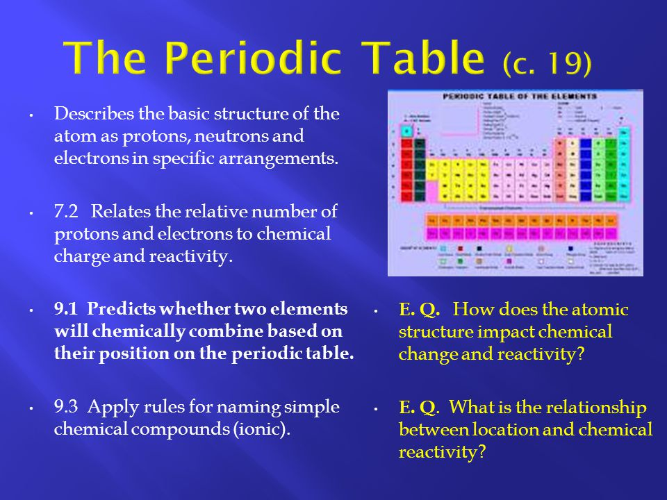 The Periodic Table (c. 19) Describes the basic structure of the atom as protons, neutrons and electrons in specific arrangements.