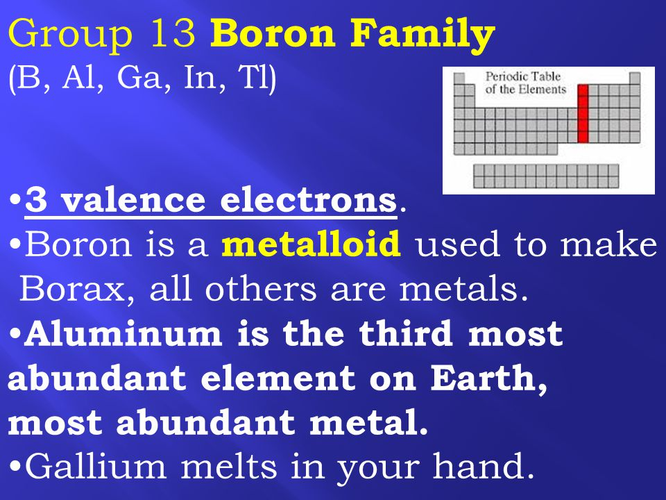 Group 13 Boron Family 3 valence electrons.