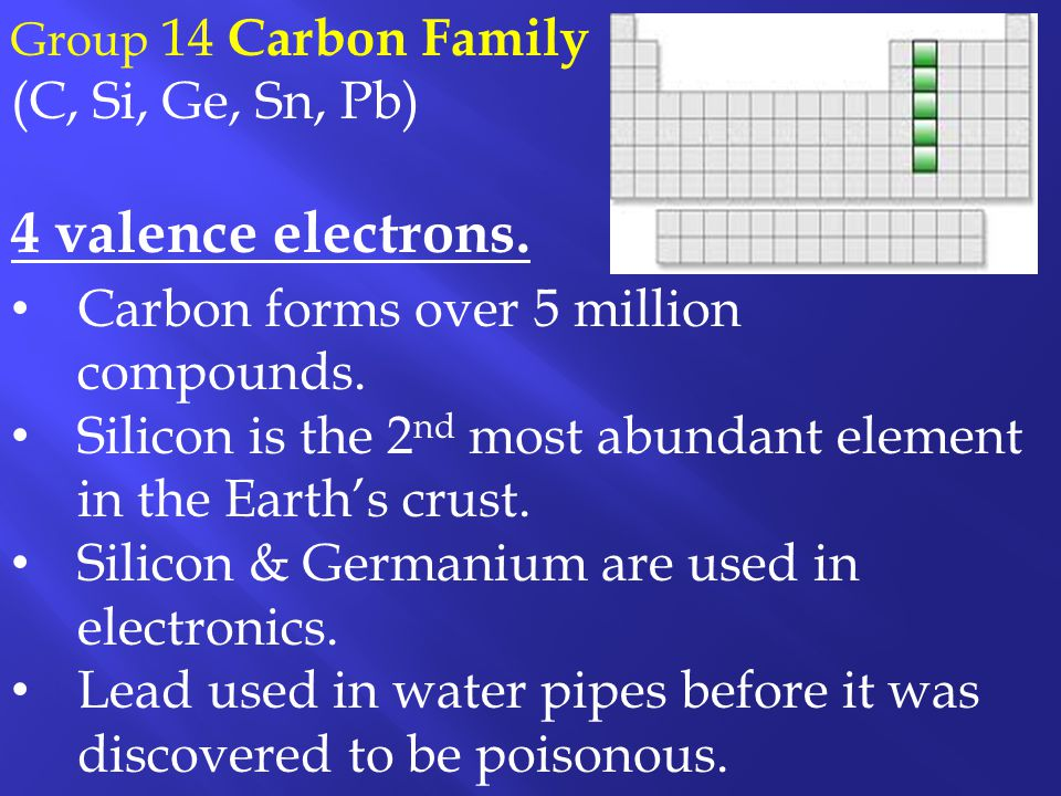 4 valence electrons. (C, Si, Ge, Sn, Pb)