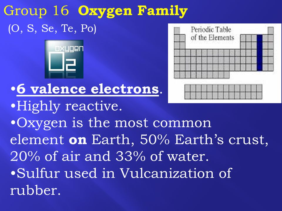 Group 16 Oxygen Family (O, S, Se, Te, Po) 6 valence electrons. Highly reactive.