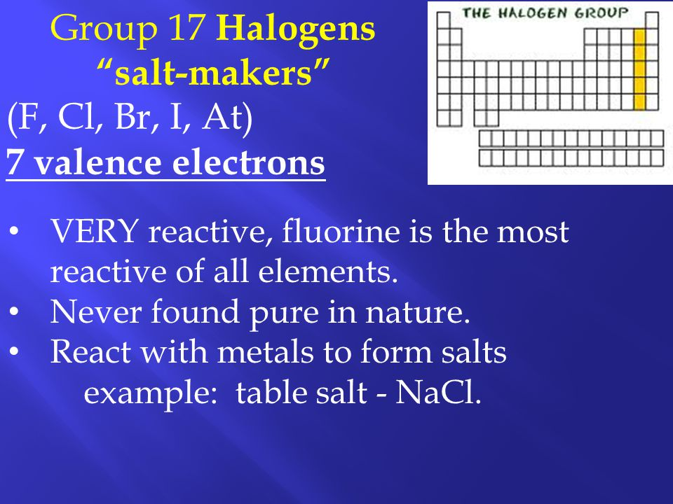 Group 17 Halogens salt-makers
