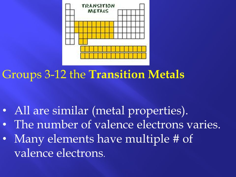 Groups 3-12 the Transition Metals