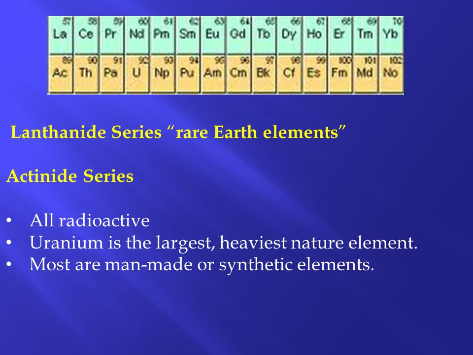 Lanthanide Series rare Earth elements