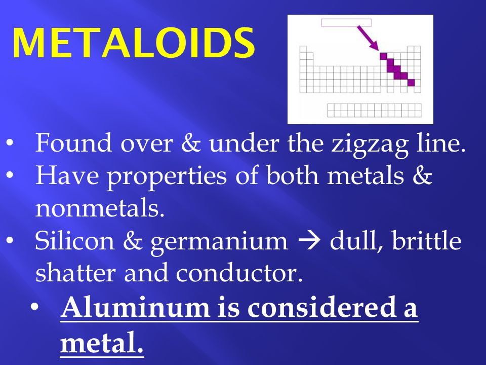METALOIDS Aluminum is considered a metal.
