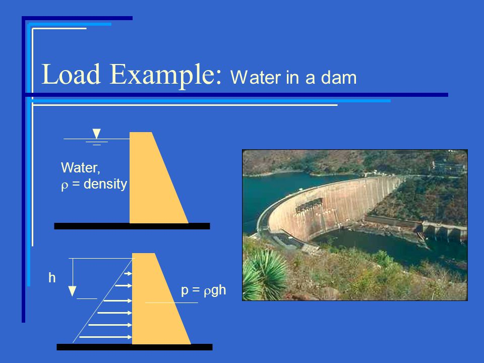 Load Example: Water in a dam