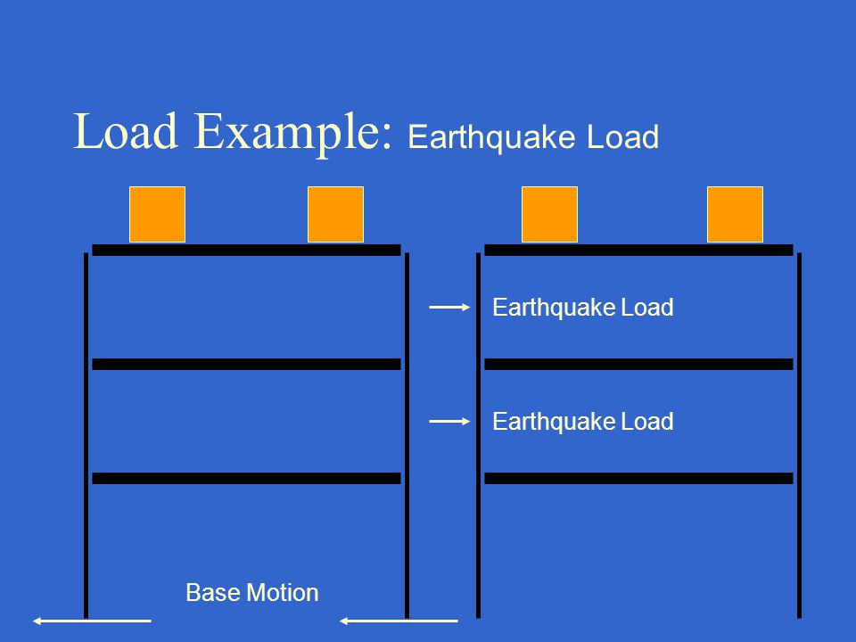 Load Example: Earthquake Load