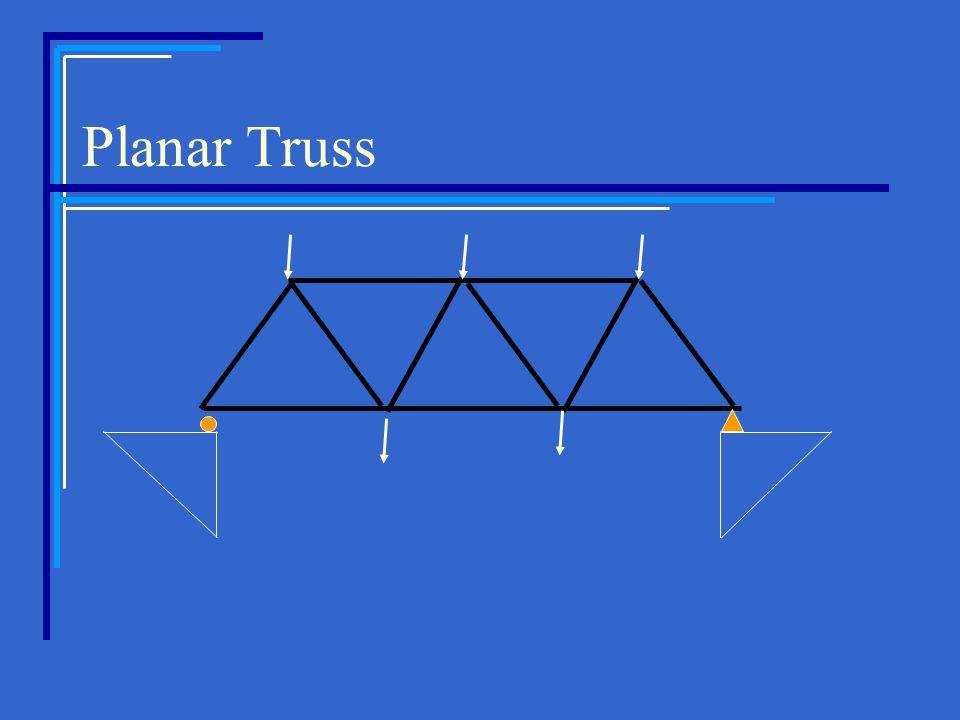 Planar Truss