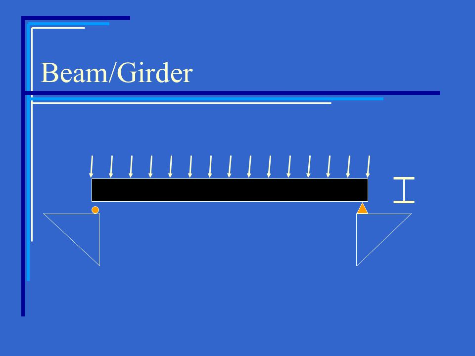 Beam/Girder
